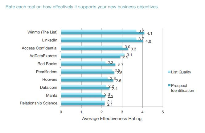 mirren list effectiveness.jpg