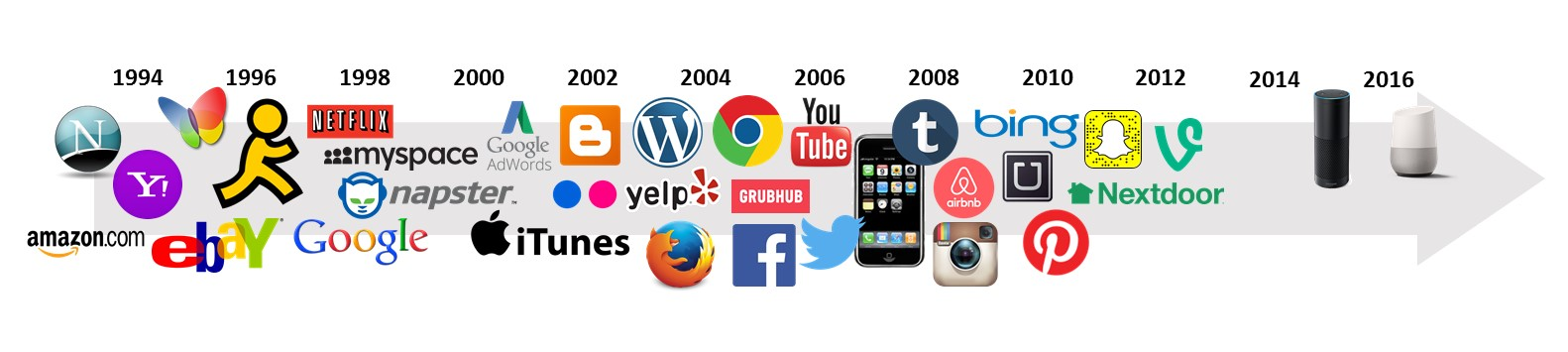 how the internet happened.jpg
